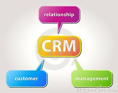 CRM软件